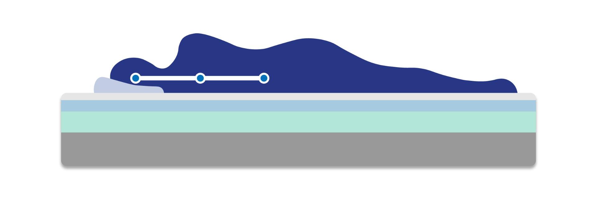 spine align on mattress